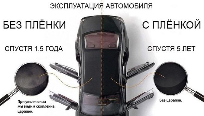 Эксплуатация авто с пленкой